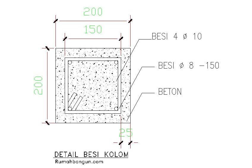 menghitung besi beton