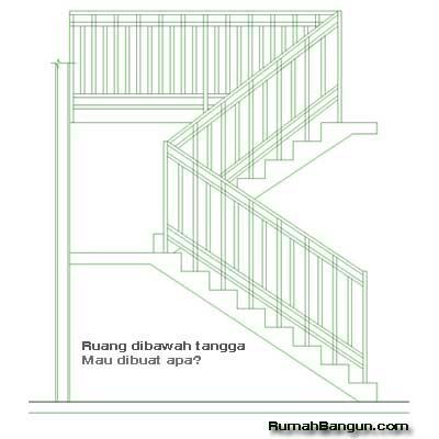 memanfaatkan ruang di bawah tangga - menjaga kesehatan 2