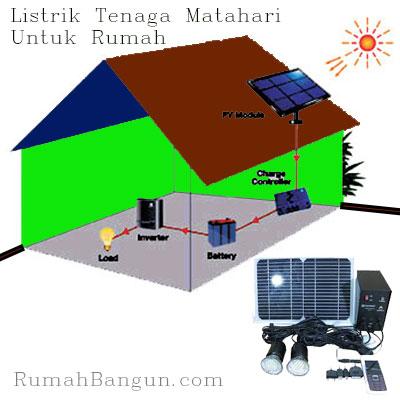 listrik tenaga matahari rumah