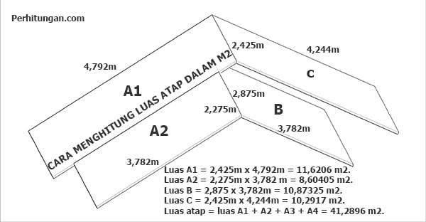 cara menghitung luas atap dalam m2