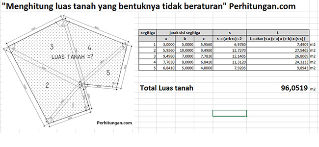 menghitung luas tanah yang bentuknya tidak beraturan secara manual