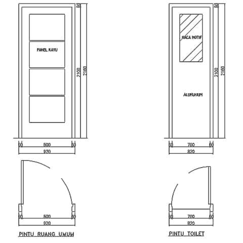 standar tinggi dan lebar pintu rumah
