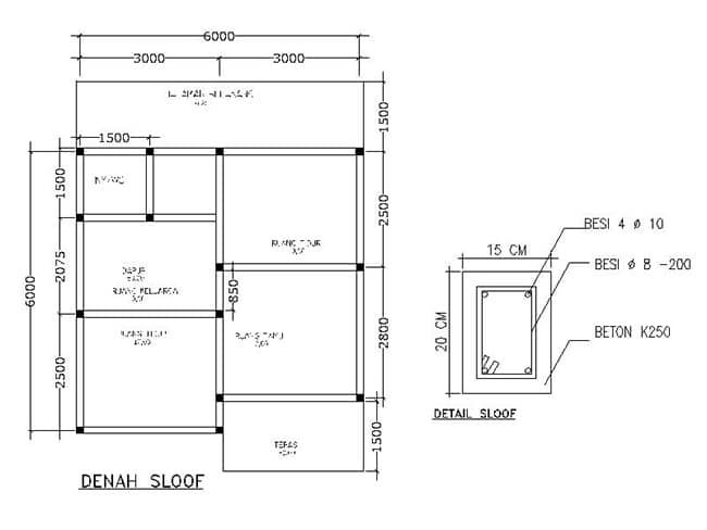 denah dan detail sloof rumah tipe 36